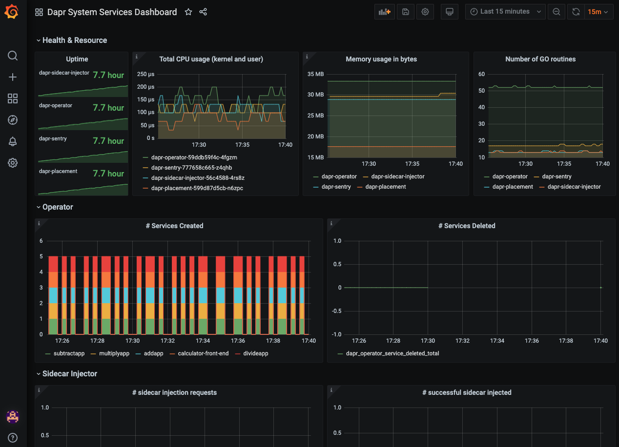 New Relic Grafana Dashboard
